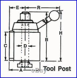 Series BXA Wedge Type Quick Change Tool Post